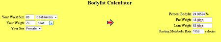 калькулятор для оценки жировой ткани