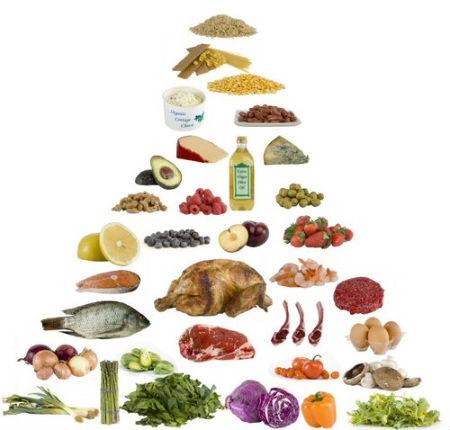 продукты низкоуглеводная диета